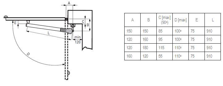 OBBI - wymiary montażowe